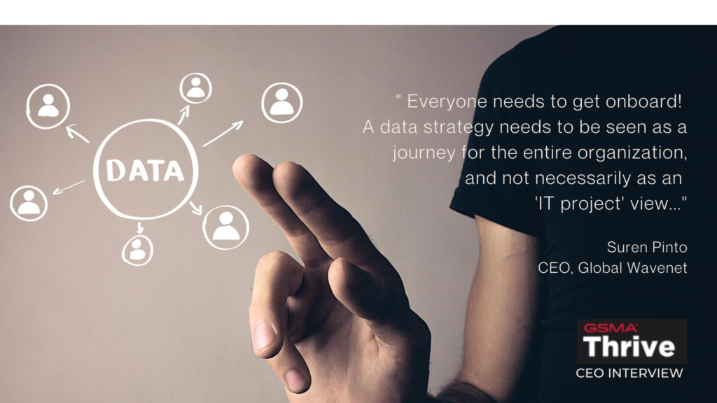 Data Strategy and data culture in telecommunications